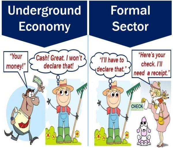 Underground Economy by Christian Nordqvist